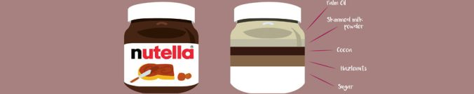 nutella-jar-3-5-1000x200